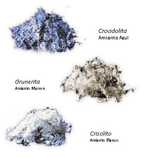 asbestos_types